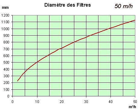 Calcul d un metre cube for Calcul piscine m3